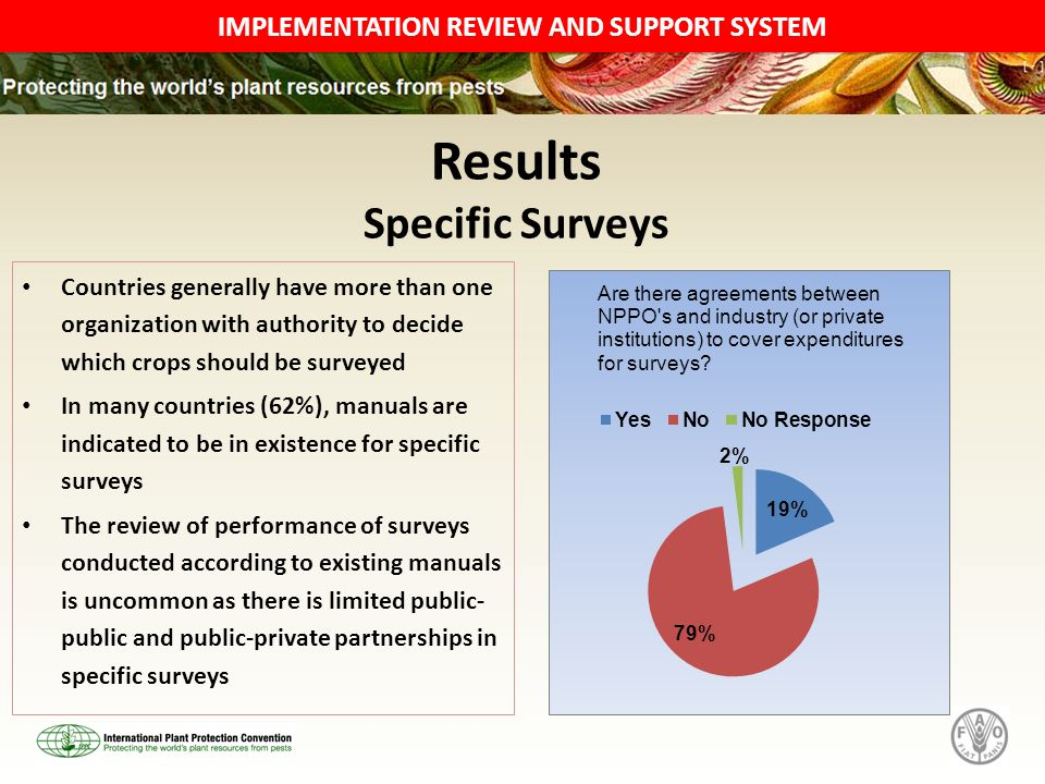 IMPLEMENTATION REVIEW AND SUPPORT SYSTEM Results Specific Surveys Countries generally have more than one organization with authority to decide which crops should be surveyed In many countries (62%), manuals are indicated to be in existence for specific surveys The review of performance of surveys conducted according to existing manuals is uncommon as there is limited public- public and public-private partnerships in specific surveys