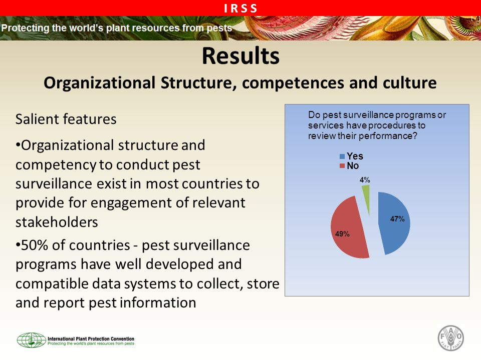 I R S S Results Organizational Structure, competences and culture Salient features Organizational structure and competency to conduct pest surveillance exist in most countries to provide for engagement of relevant stakeholders 50% of countries - pest surveillance programs have well developed and compatible data systems to collect, store and report pest information