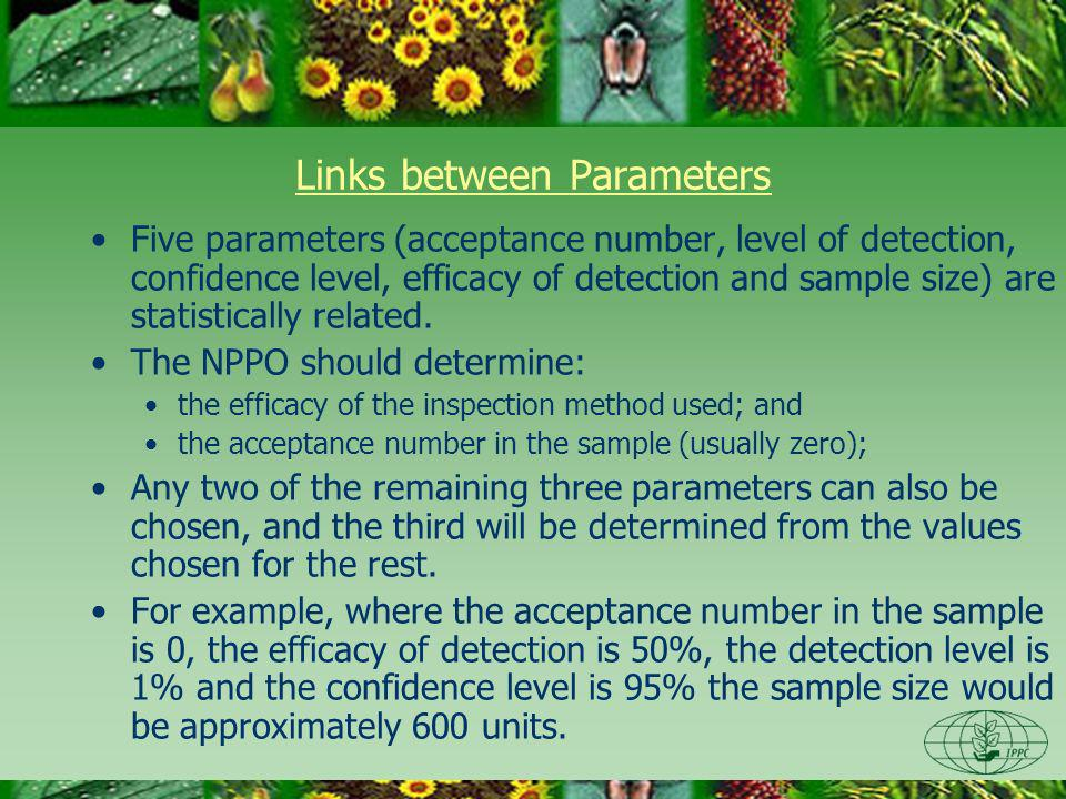Links between Parameters Five parameters (acceptance number, level of detection, confidence level, efficacy of detection and sample size) are statistically related.