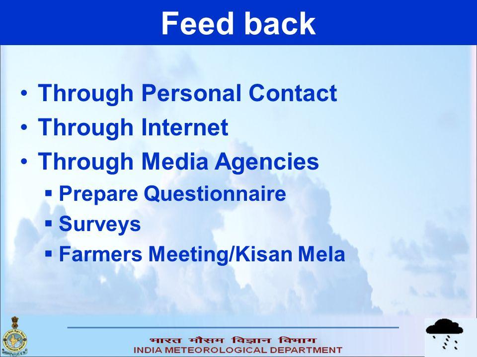 Feed back Through Personal Contact Through Internet Through Media Agencies Prepare Questionnaire Surveys Farmers Meeting/Kisan Mela