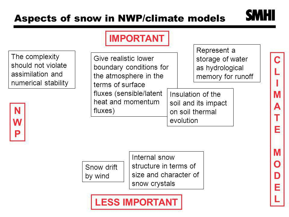 Snow density overburden thermal metamorphism compaction related to melt water retained in the snowpack (Anderson 1976; Boone and Etchevers 2001) Lynch- Stieglitz (1994) σ sn is pressure of the overlaying snow (Pa) η sn is snow viscosity (Pa s) A more physically parameterisation taking into account overburden of snow, thermal metamorphism and compaction related to liquid water in the snow is used in SURFEX 3-layer snow scheme and is recently introduced in ECMWF New HTESSEL: Anderson, E.A., 1976: A point energy and mass balance model of a snow cover.