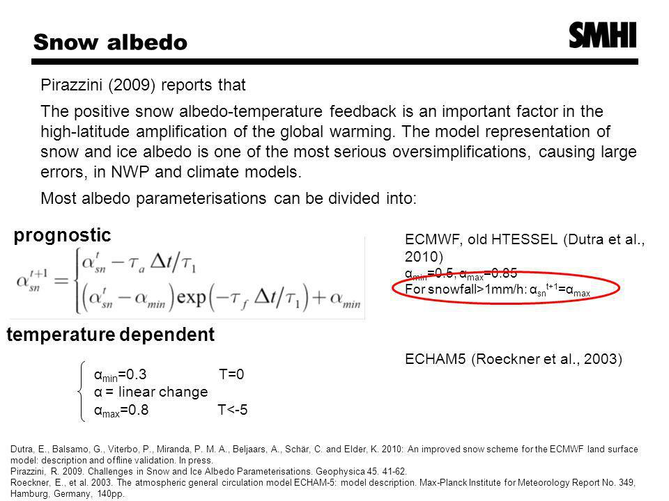 Snow albedo Pirazzini (2009) reports that The positive snow albedo-temperature feedback is an important factor in the high-latitude amplification of the global warming.