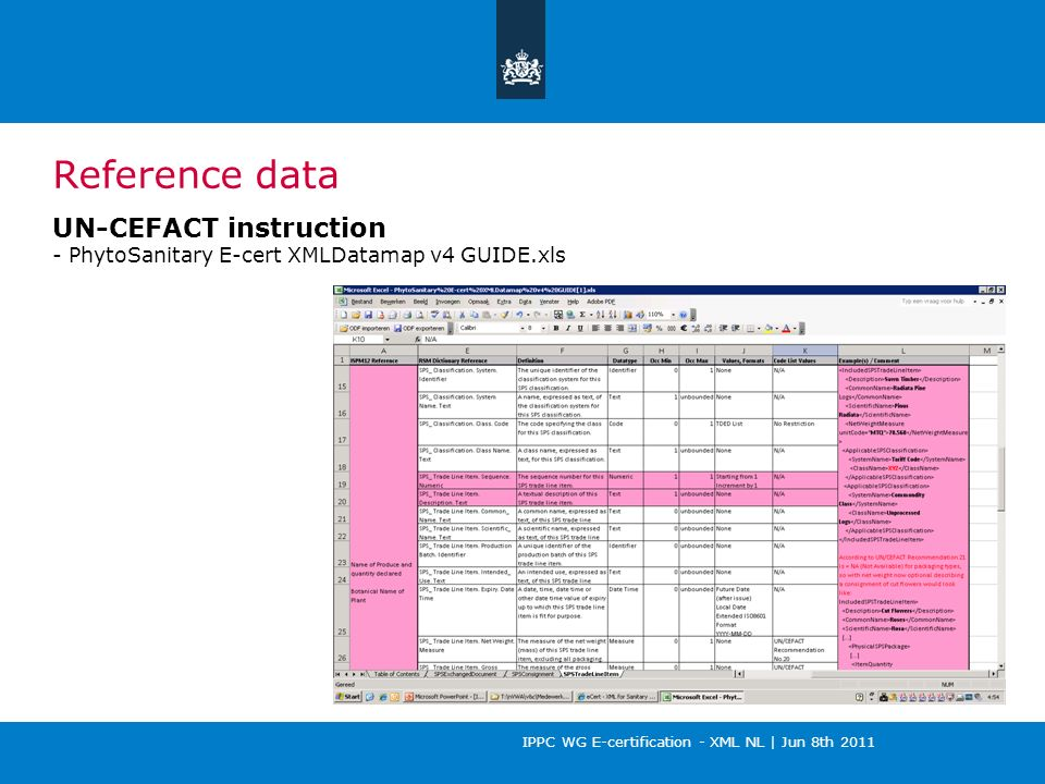 IPPC WG E-certification - XML NL | Jun 8th 2011 Reference data UN-CEFACT instruction - PhytoSanitary E-cert XMLDatamap v4 GUIDE.xls