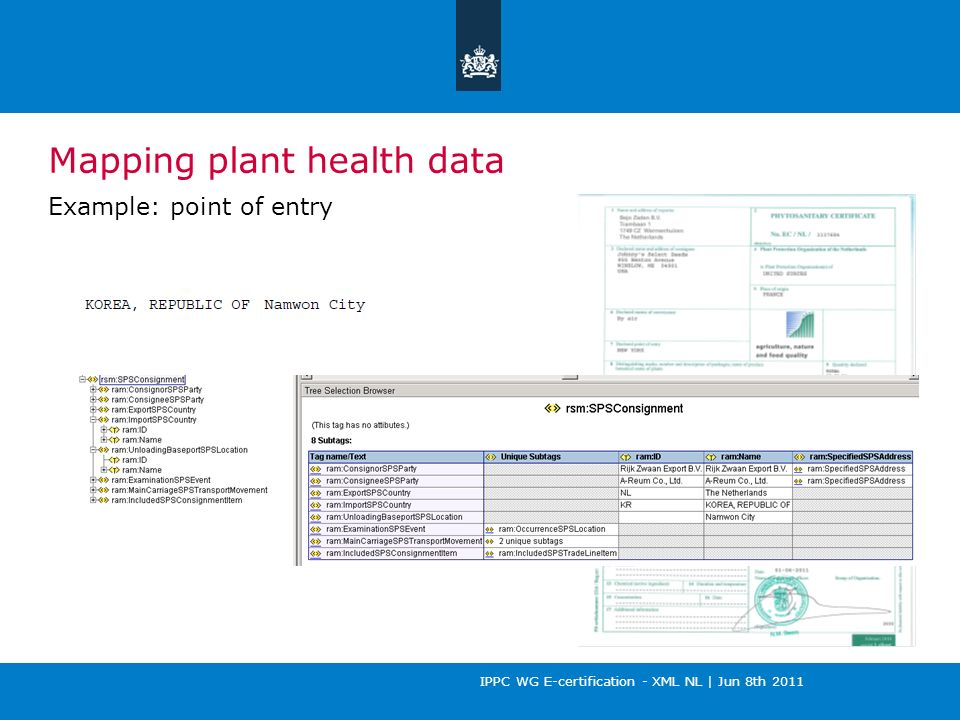 IPPC WG E-certification - XML NL | Jun 8th 2011 Mapping plant health data Example: point of entry