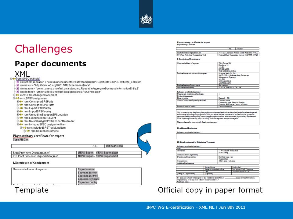IPPC WG E-certification - XML NL | Jun 8th 2011 Challenges Paper documents XML Template Official copy in paper format