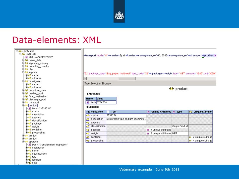 Veterinary example   June 9th 2011 Data-elements: XML