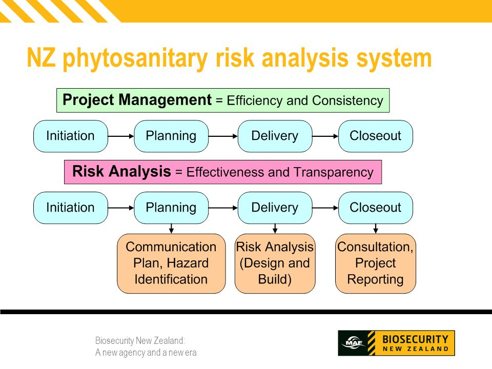 Biosecurity New Zealand: A new agency and a new era 9 NZ phytosanitary risk analysis system