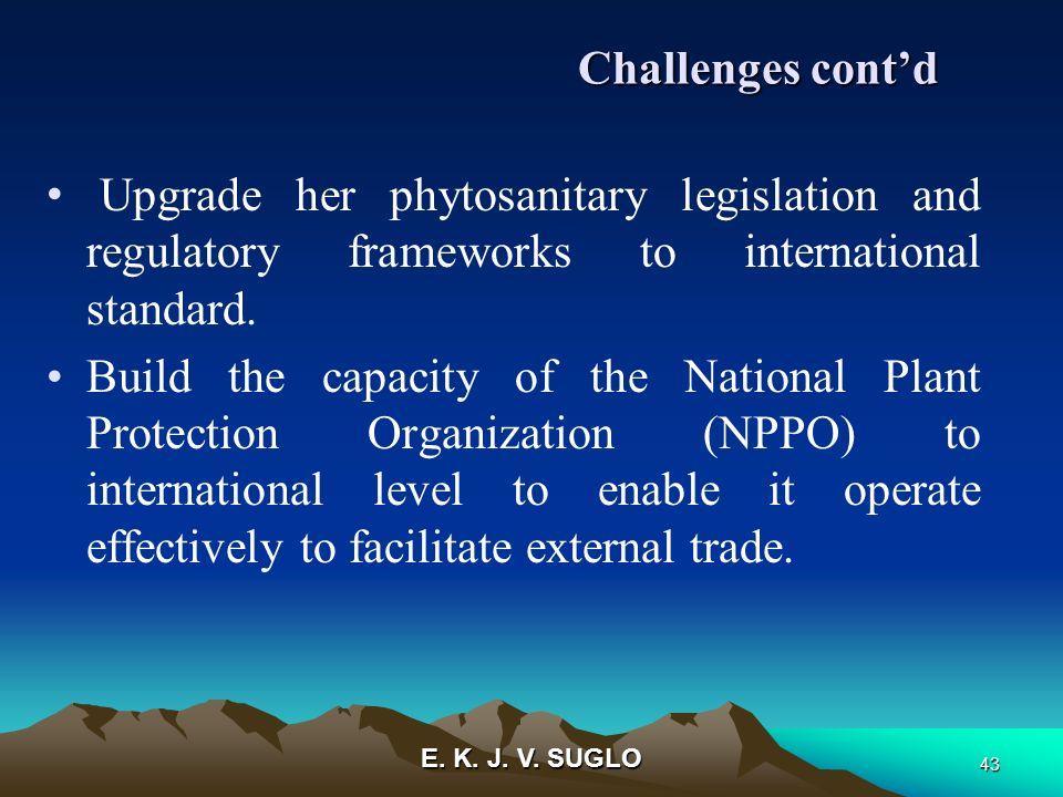 E. K. J. V. SUGLO 43 Upgrade her phytosanitary legislation and regulatory frameworks to international standard. Build the capacity of the National Pla