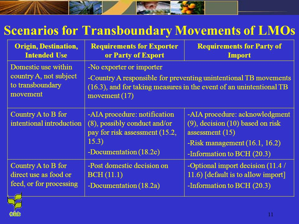 11 Scenarios for Transboundary Movements of LMOs Origin, Destination, Intended Use Requirements for Exporter or Party of Export Requirements for Party of Import Domestic use within country A, not subject to transboundary movement -No exporter or importer -Country A responsible for preventing unintentional TB movements (16.3), and for taking measures in the event of an unintentional TB movement (17) Country A to B for intentional introduction -AIA procedure: notification (8), possibly conduct and/or pay for risk assessment (15.2, 15.3) -Documentation (18.2c) -AIA procedure: acknowledgment (9), decision (10) based on risk assessment (15) -Risk management (16.1, 16.2) -Information to BCH (20.3) Country A to B for direct use as food or feed, or for processing -Post domestic decision on BCH (11.1) -Documentation (18.2a) -Optional import decision (11.4 / 11.6) [default is to allow import] -Information to BCH (20.3)