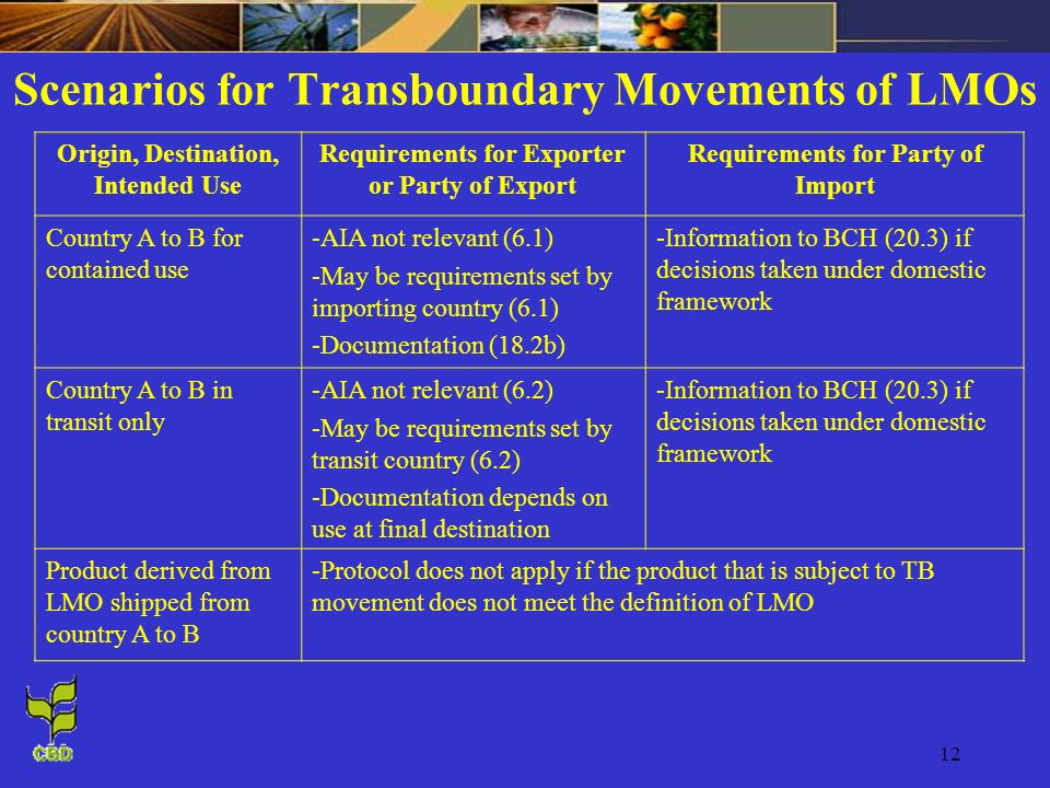 12 Scenarios for Transboundary Movements of LMOs Origin, Destination, Intended Use Requirements for Exporter or Party of Export Requirements for Party