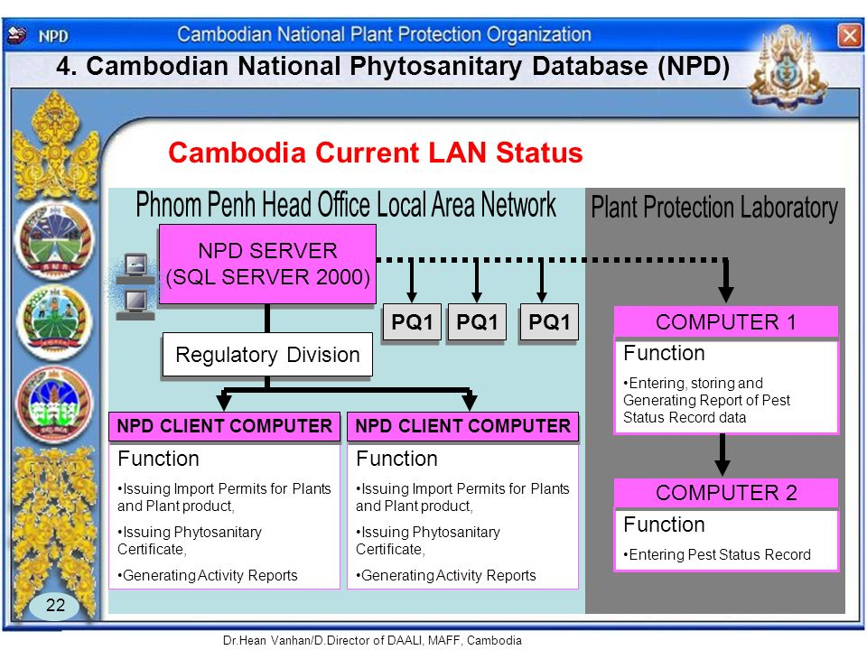 Dr.Hean Vanhan/D.Director of DAALI, MAFF, Cambodia 22 NPD SERVER (SQL SERVER 2000) NPD SERVER (SQL SERVER 2000) Function Issuing Import Permits for Pl