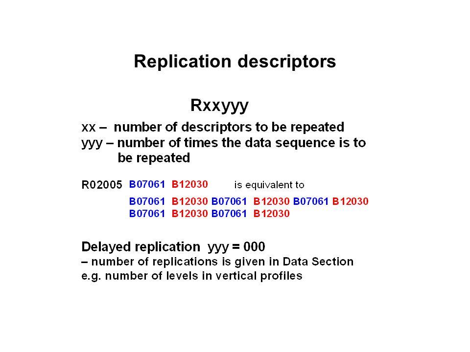 Replication descriptors