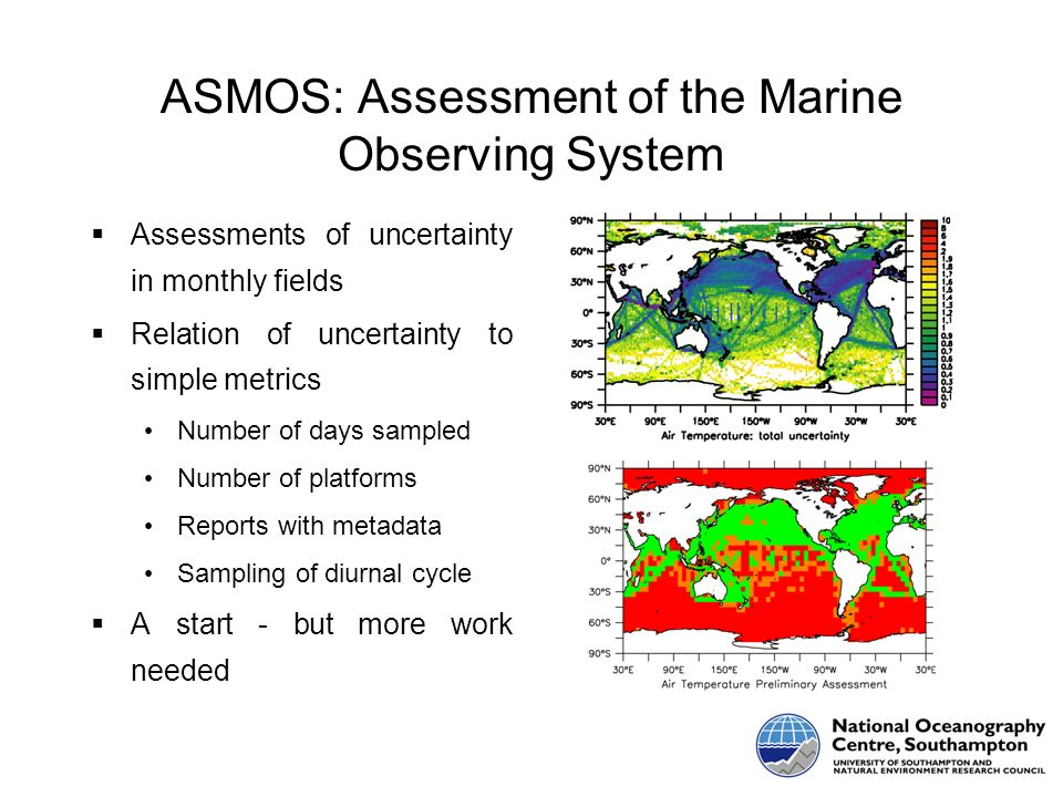 ASMOS: Assessment of the Marine Observing System Assessments of uncertainty in monthly fields Relation of uncertainty to simple metrics Number of days sampled Number of platforms Reports with metadata Sampling of diurnal cycle A start - but more work needed