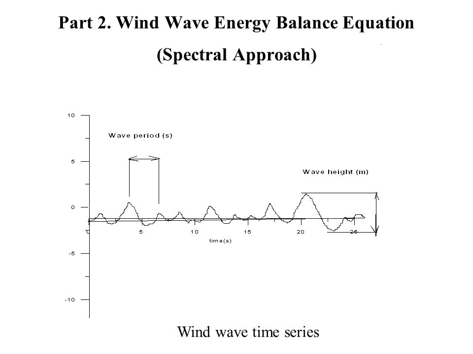 Part 2. Wind Wave Energy Balance Equation (Spectral Approach) Wind wave time series