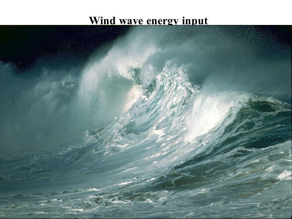 Wind wave energy input