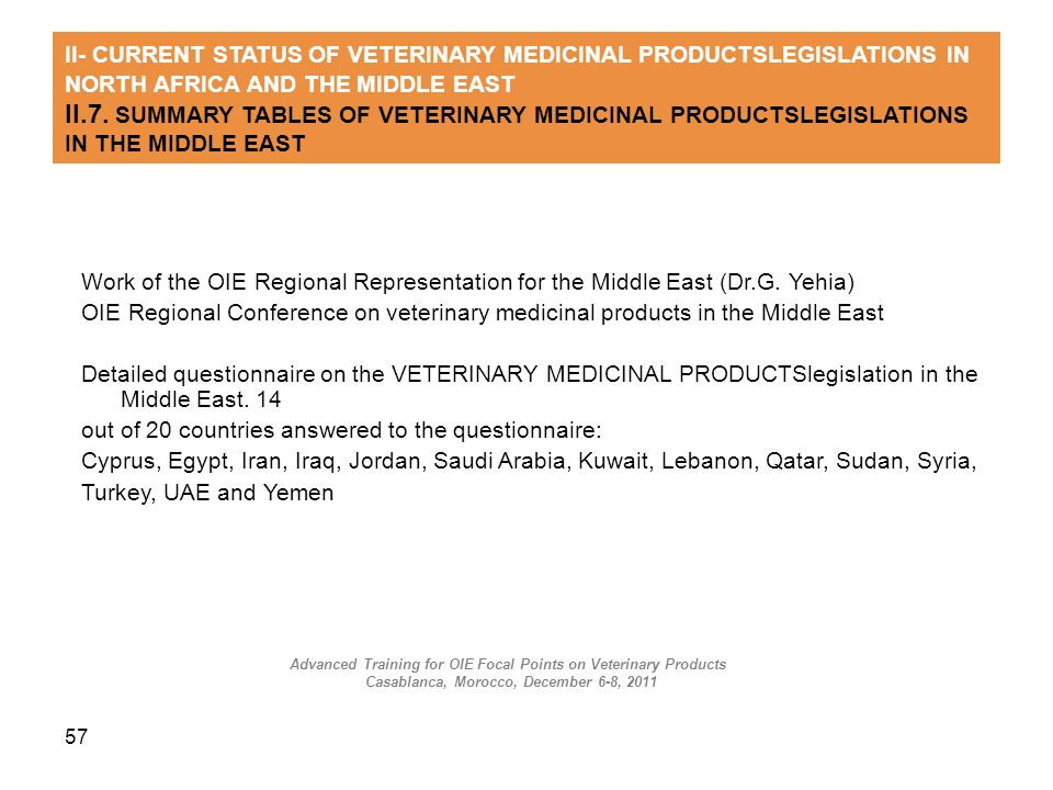 57 Advanced Training for OIE Focal Points on Veterinary Products Casablanca, Morocco, December 6-8, 2011 II- CURRENT STATUS OF VETERINARY MEDICINAL PR