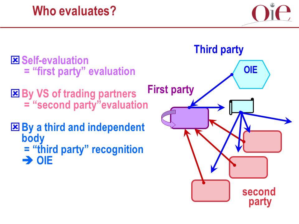 Who evaluates.