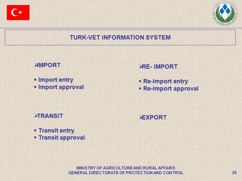 TURK-VET INFORMATION SYSTEM 26 MINISTRY OF AGRICULTURE AND RURAL AFFAIRS GENERAL DIRECTORATE OF PROTECTION AND CONTROL IMPORT IMPORT Import entry Import entry Import approval Import approval TRANSIT TRANSIT Transit entry Transit entry Transit approval Transit approval RE- IMPORT RE- IMPORT Re-import entry Re-import entry Re-import approval Re-import approval EXPORT EXPORT