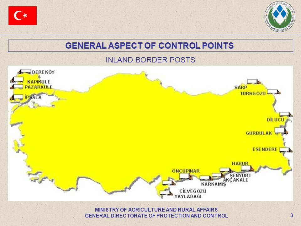 GENERAL ASPECT OF CONTROL POINTS 3 MINISTRY OF AGRICULTURE AND RURAL AFFAIRS GENERAL DIRECTORATE OF PROTECTION AND CONTROL INLAND BORDER POSTS