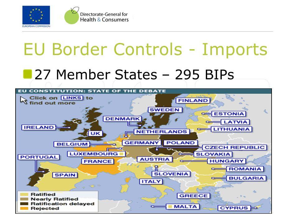 EU Border Controls - Imports 27 Member States – 295 BIPs