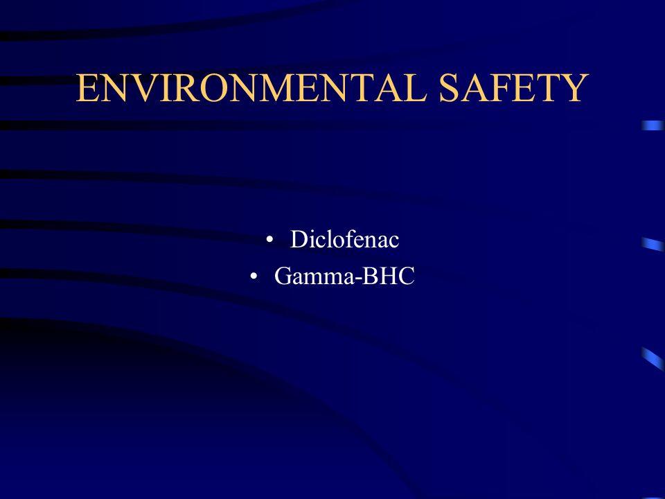 ENVIRONMENTAL SAFETY Diclofenac Gamma-BHC