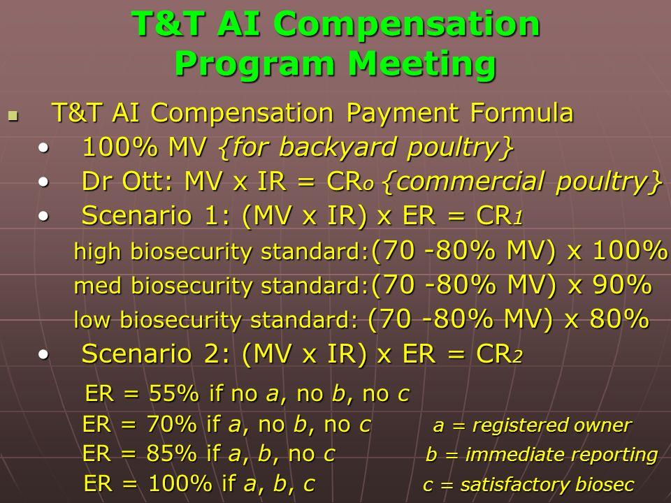T&T AI Compensation Program Meeting T&T AI Compensation Payment Formula T&T AI Compensation Payment Formula 100% MV {for backyard poultry}100% MV {for backyard poultry} Dr Ott: MV x IR = CR o {commercial poultry}Dr Ott: MV x IR = CR o {commercial poultry} Scenario 1: (MV x IR) x ER = CR 1Scenario 1: (MV x IR) x ER = CR 1 high biosecurity standard: (70 -80% MV) x 100% high biosecurity standard: (70 -80% MV) x 100% med biosecurity standard: (70 -80% MV) x 90% med biosecurity standard: (70 -80% MV) x 90% low biosecurity standard: (70 -80% MV) x 80% low biosecurity standard: (70 -80% MV) x 80% Scenario 2: (MV x IR) x ER = CR 2Scenario 2: (MV x IR) x ER = CR 2 ER = 55% if no a, no b, no c ER = 55% if no a, no b, no c ER = 70% if a, no b, no c a = registered owner ER = 70% if a, no b, no c a = registered owner ER = 85% if a, b, no c b = immediate reporting ER = 85% if a, b, no c b = immediate reporting ER = 100% if a, b, c c = satisfactory biosec ER = 100% if a, b, c c = satisfactory biosec
