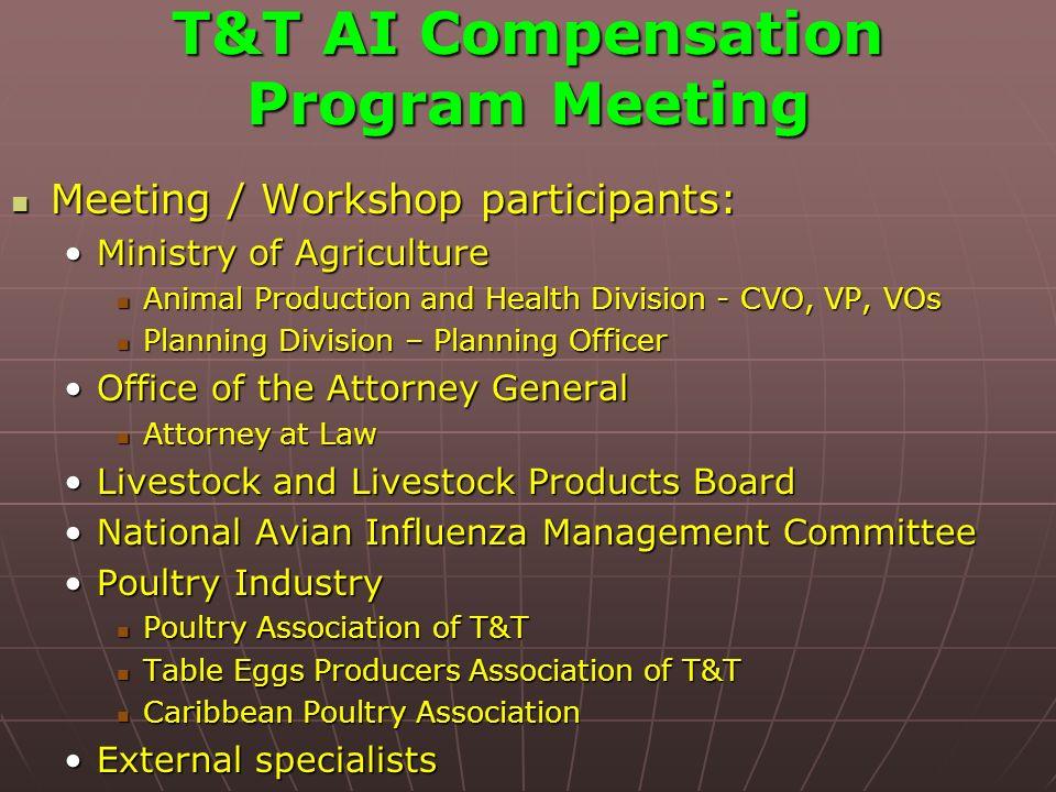 T&T AI Compensation Program Meeting Meeting / Workshop participants: Meeting / Workshop participants: Ministry of AgricultureMinistry of Agriculture A