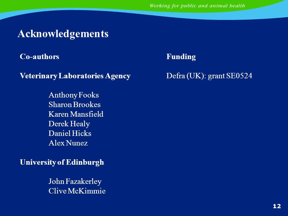 12 Acknowledgements Co-authors Veterinary Laboratories Agency Anthony Fooks Sharon Brookes Karen Mansfield Derek Healy Daniel Hicks Alex Nunez Univers