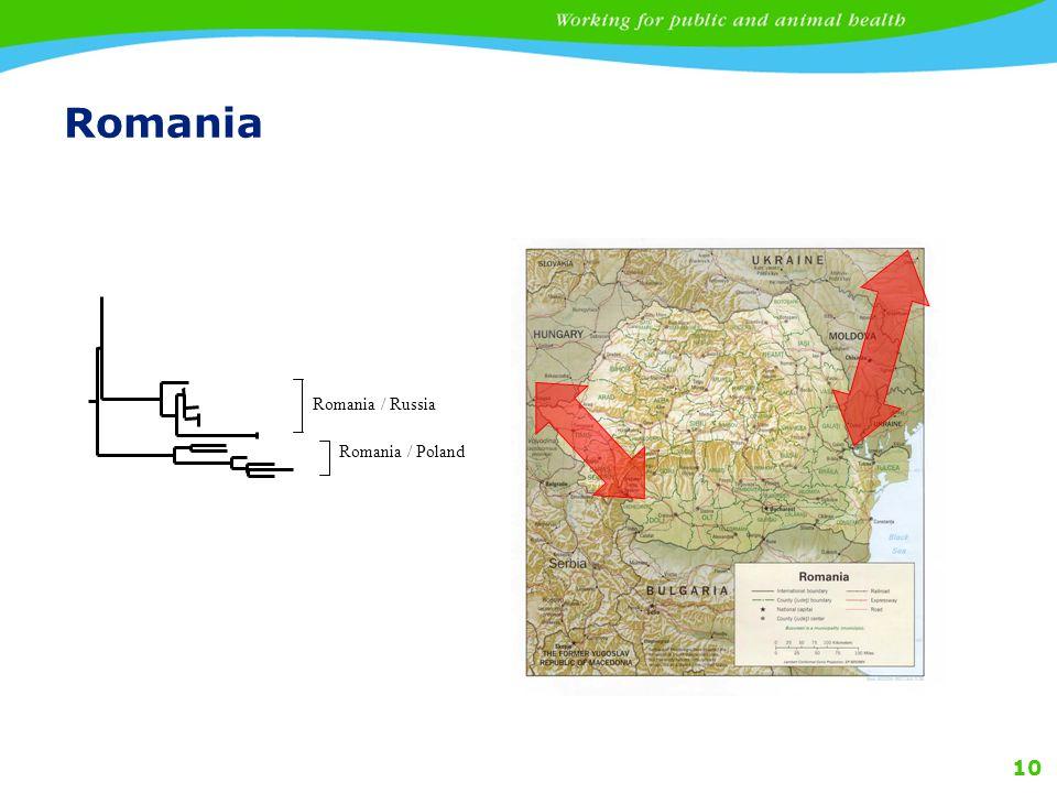 10 Romania Romania / Russia Romania / Poland