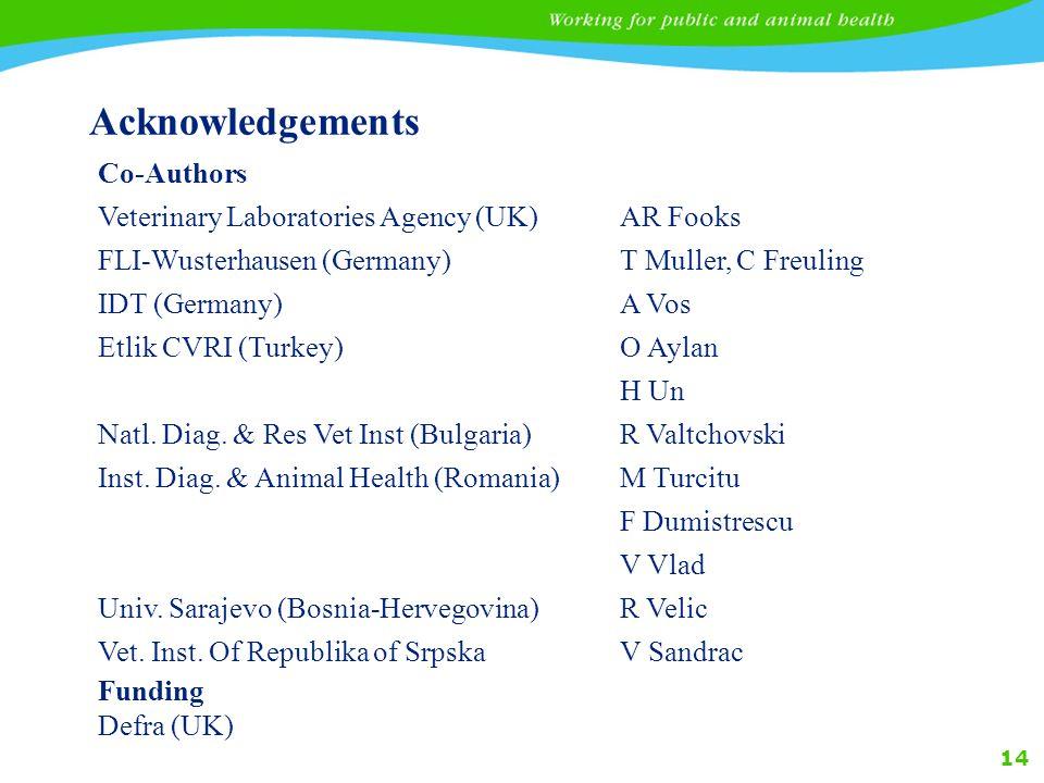 14 Acknowledgements Co-Authors Veterinary Laboratories Agency (UK)AR Fooks FLI-Wusterhausen (Germany)T Muller, C Freuling IDT (Germany)A Vos Etlik CVRI (Turkey)O Aylan H Un Natl.