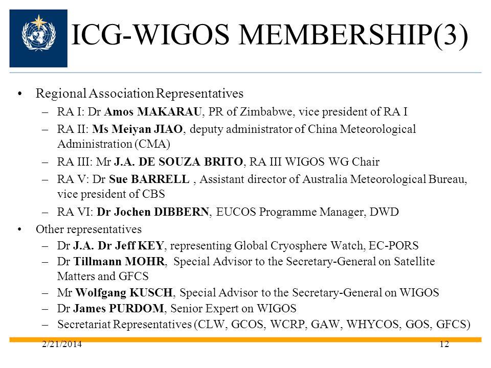 ICG-WIGOS MEMBERSHIP(3) Regional Association Representatives –RA I: Dr Amos MAKARAU, PR of Zimbabwe, vice president of RA I –RA II: Ms Meiyan JIAO, deputy administrator of China Meteorological Administration (CMA) –RA III: Mr J.A.