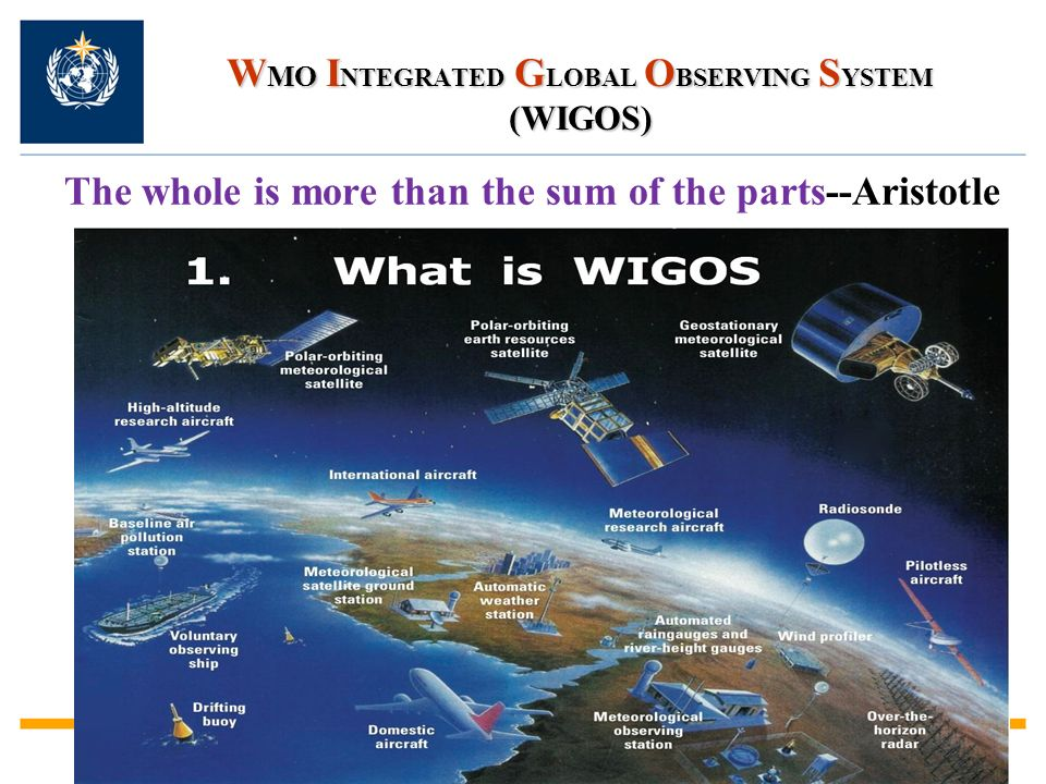 W MO I NTEGRATED G LOBAL O BSERVING S YSTEM (WIGOS) The whole is more than the sum of the parts--Aristotle