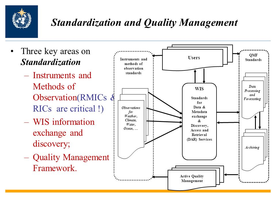 Standardization and Quality Management Three key areas on Standardization –Instruments and Methods of Observation(RMICs & RICs are critical !) –WIS in