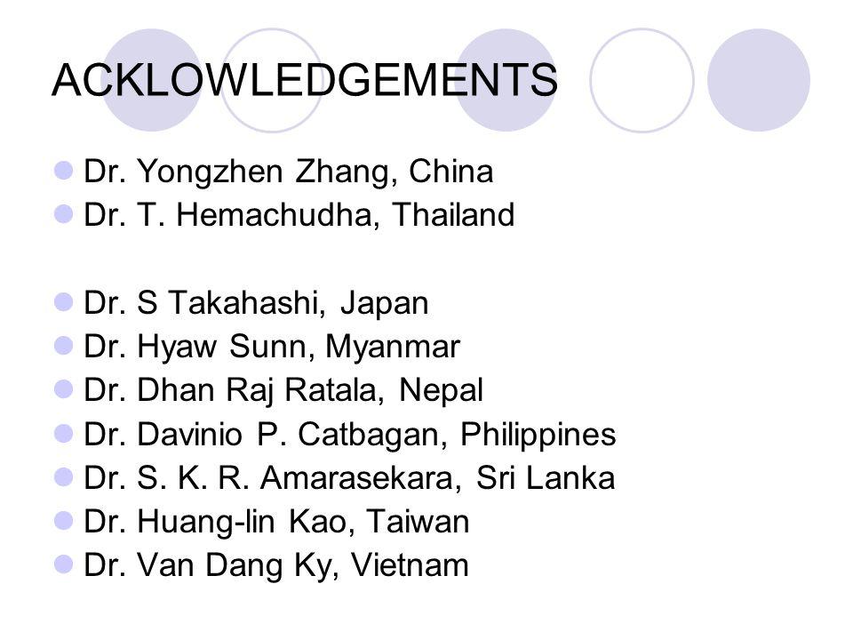 ACKLOWLEDGEMENTS Dr. Yongzhen Zhang, China Dr. T.
