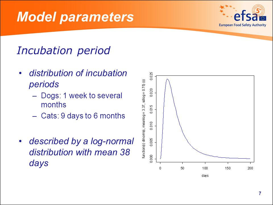 7 Model parameters distribution of incubation periods –Dogs: 1 week to several months –Cats: 9 days to 6 months described by a log-normal distribution with mean 38 days Incubation period