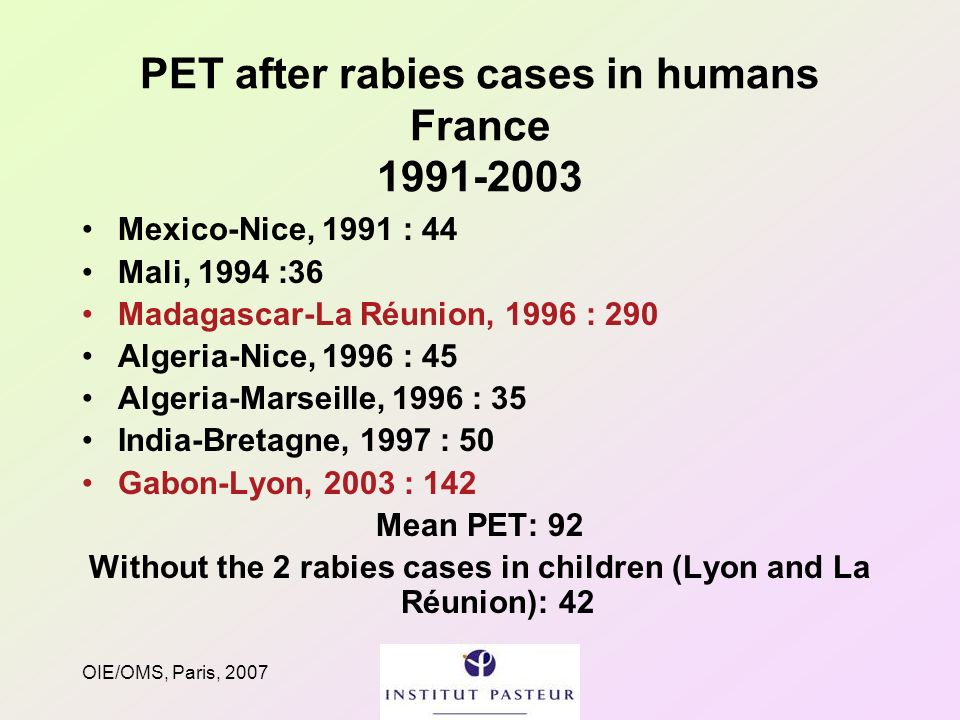 OIE/OMS, Paris, 2007 PET after rabies cases in humans France 1991-2003 Mexico-Nice, 1991 : 44 Mali, 1994 :36 Madagascar-La Réunion, 1996 : 290 Algeria-Nice, 1996 : 45 Algeria-Marseille, 1996 : 35 India-Bretagne, 1997 : 50 Gabon-Lyon, 2003 : 142 Mean PET: 92 Without the 2 rabies cases in children (Lyon and La Réunion): 42