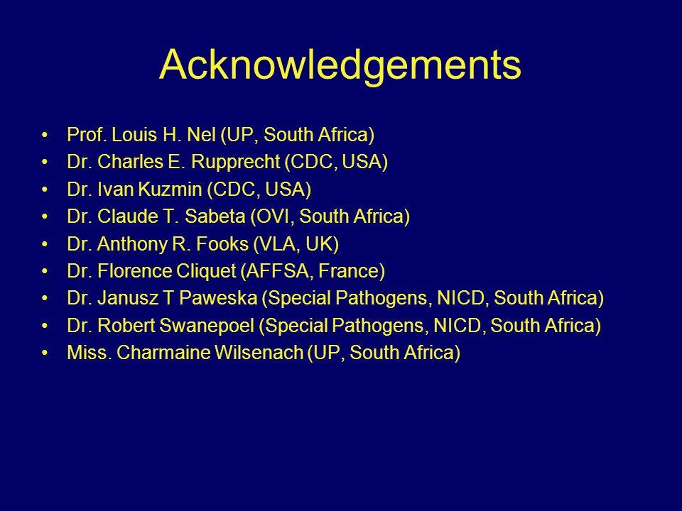 Acknowledgements Prof. Louis H. Nel (UP, South Africa) Dr. Charles E. Rupprecht (CDC, USA) Dr. Ivan Kuzmin (CDC, USA) Dr. Claude T. Sabeta (OVI, South
