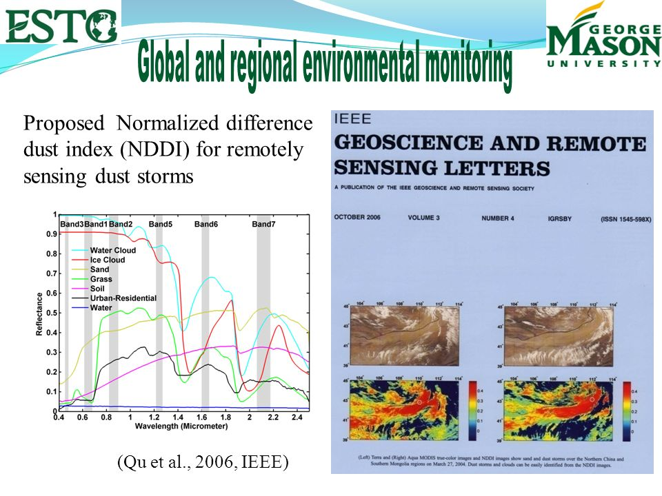 Proposed Normalized difference dust index (NDDI) for remotely sensing dust storms (Qu et al., 2006, IEEE)