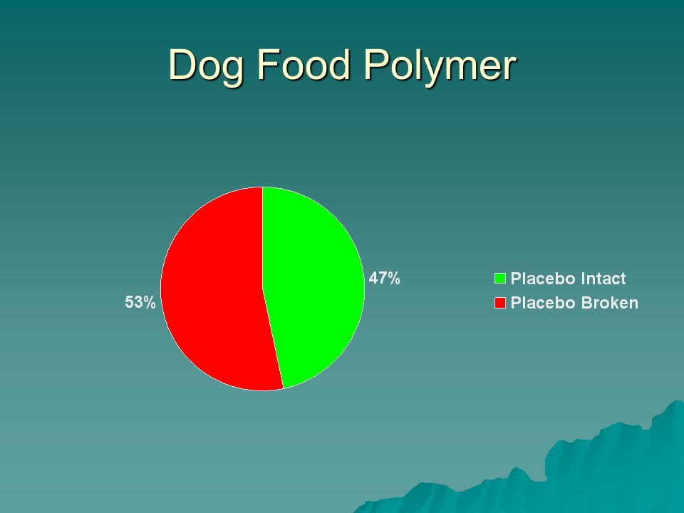 Dog Food Polymer