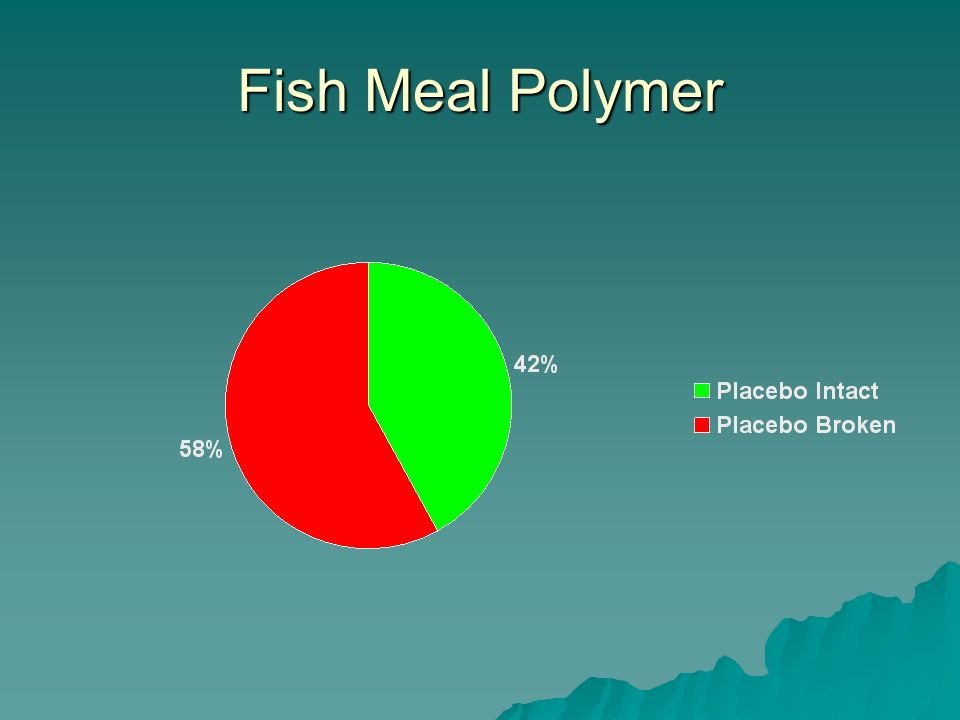 Fish Meal Polymer