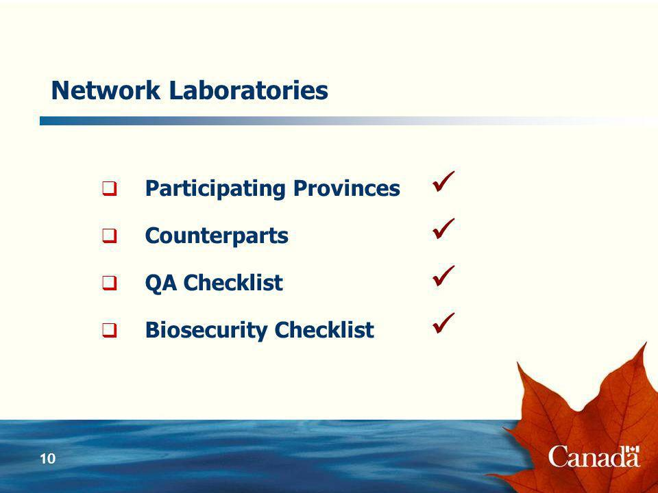 10 Network Laboratories Participating Provinces Counterparts QA Checklist Biosecurity Checklist