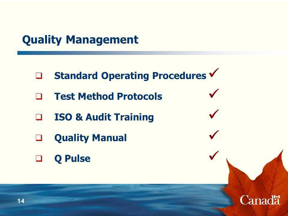 14 Quality Management Standard Operating Procedures Test Method Protocols ISO & Audit Training Quality Manual Q Pulse