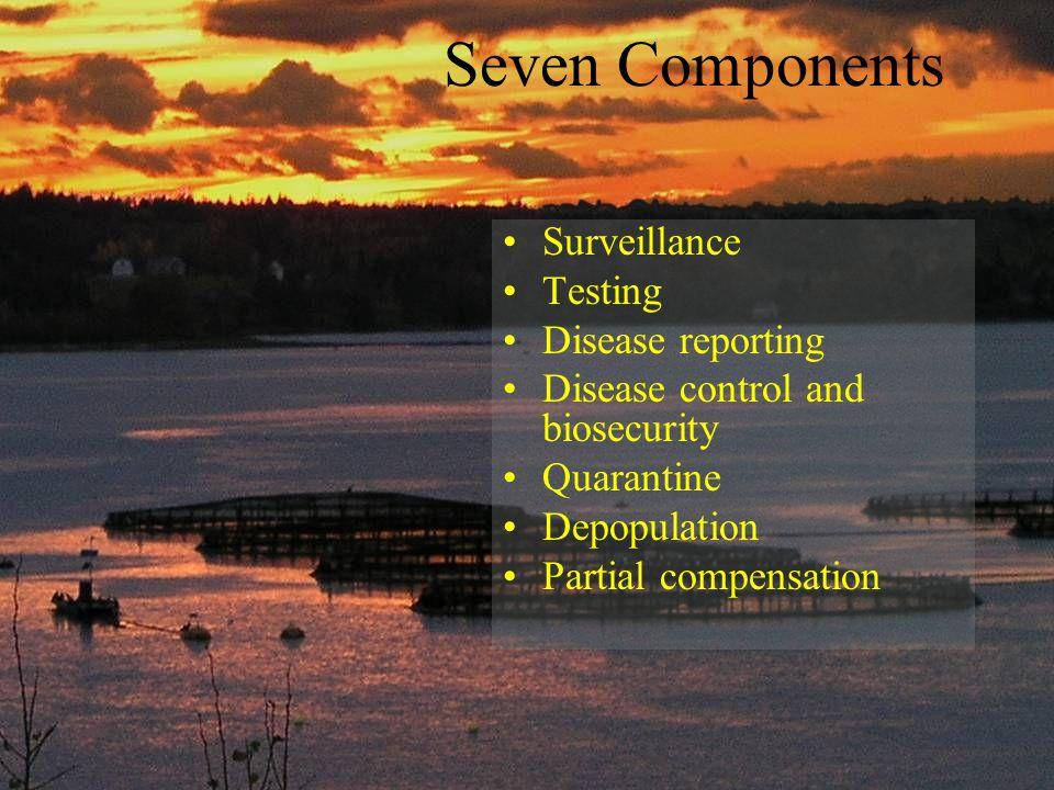Seven Components Surveillance Testing Disease reporting Disease control and biosecurity Quarantine Depopulation Partial compensation