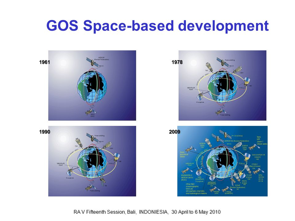 GOS Space-based development 19611978 19902009 RA V Fifteenth Session, Bali, INDONIESIA, 30 April to 6 May 2010