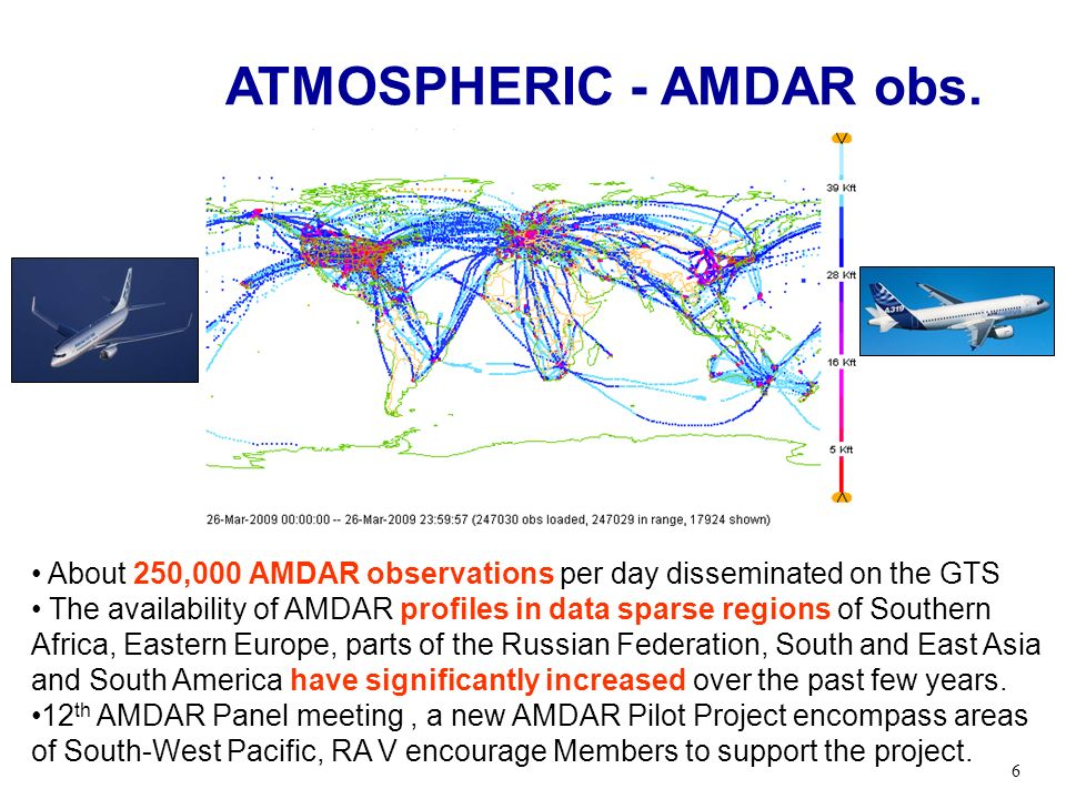 Atmospheric Observations (cont.) Atmospheric Chemical Composition and UV Measurements The Association recognized: the important support by Members for GAW stations in the Region: –Australia –Indonesia –Malaysia –New Zealand and, –USA (Mauna Loa and America Samoa) 7