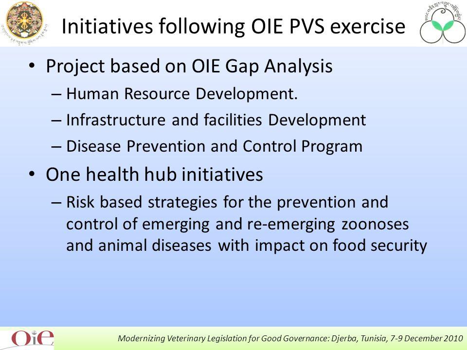 Modernizing Veterinary Legislation for Good Governance: Djerba, Tunisia, 7-9 December 2010 Project based on OIE Gap Analysis – Human Resource Development.