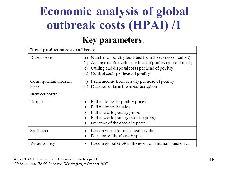 Agra CEAS Consulting - OIE Economic studies part I Global Animal Health Initiative, Washington, 9 October Economic analysis of global outbreak costs (HPAI) /1 Key parameters: Direct production costs and losses: Direct lossesa)Number of poultry lost (died from the disease or culled) b)Average market value per head of poultry (pre-outbreak) c)Culling and disposal costs per head of poultry d)Control costs per head of poultry Consequential on-farm losses a)Farm income from activity per head of poultry b)Duration of farm business disruption Indirect costs: Ripple Fall in domestic poultry prices Fall in domestic sales Fall in world poultry prices Fall in world poultry trade (exports) Duration of the above impacts Spill-over Loss in world tourism income value Duration of the above impact Wider society Loss in global GDP in the event of a human pandemic.