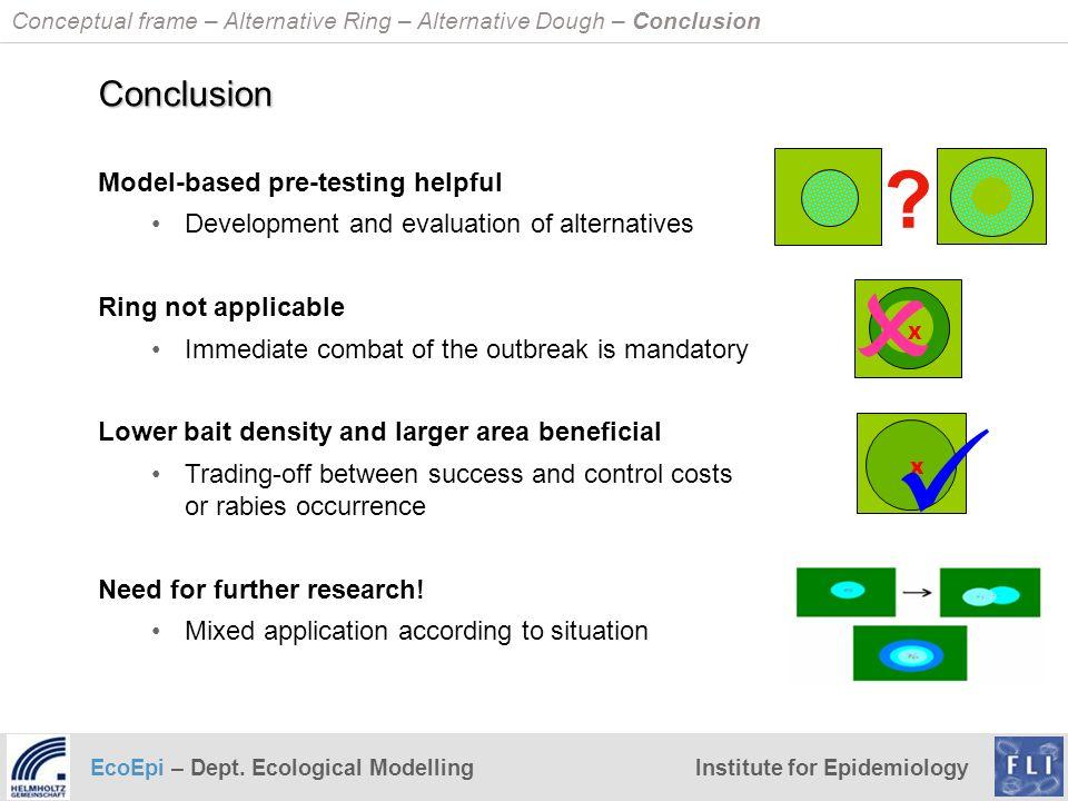 EcoEpi – Dept. Ecological ModellingInstitute for Epidemiology Conclusion Model-based pre-testing helpful Development and evaluation of alternatives Ri