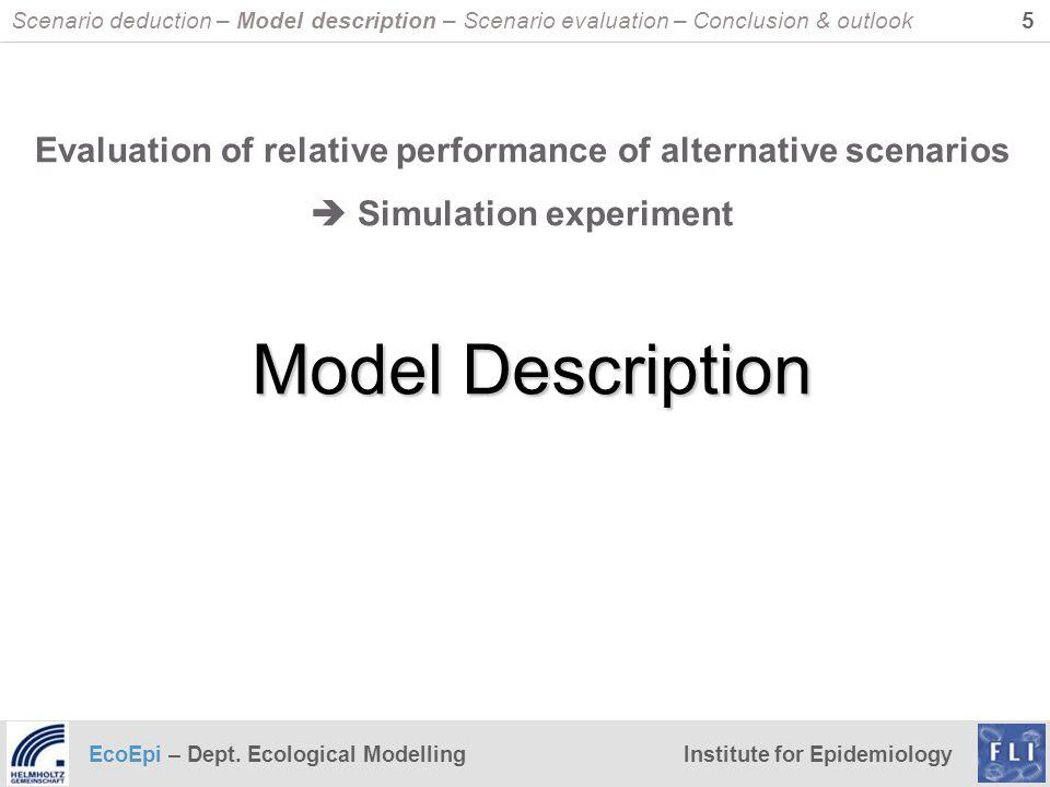 EcoEpi – Dept. Ecological ModellingInstitute for Epidemiology Scenario deduction – Model description – Scenario evaluation – Conclusion & outlook Mode