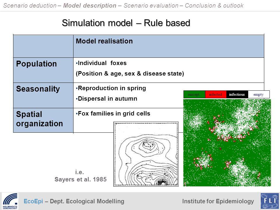 EcoEpi – Dept. Ecological ModellingInstitute for Epidemiology Scenario deduction – Model description – Scenario evaluation – Conclusion & outlook Fox